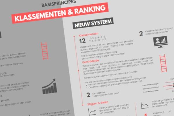 Nieuw ranking- en klassementsysteem voor badminton